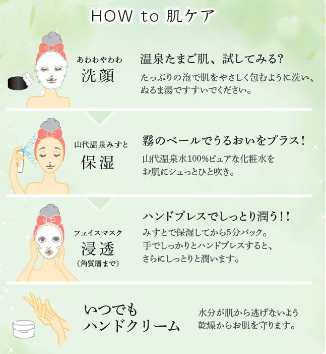 How to 肌ケア